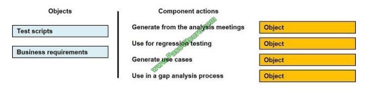 Pass4itsure MB-300 exam questions-q13