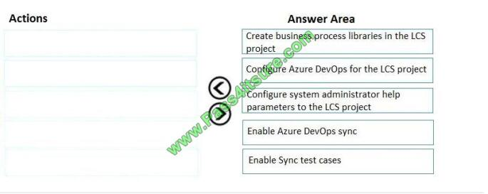 Pass4itsure MB-300 exam questions-q2-2