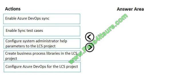 Pass4itsure MB-300 exam questions-q2