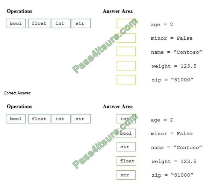Ciscodemoguide 98-381 exam questions-q1